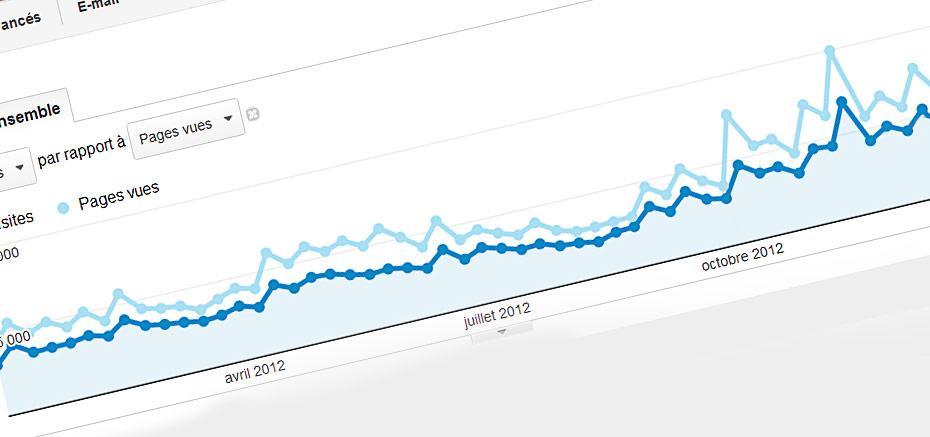 V-Ray Best Settings : Le bilan de l'année 2012